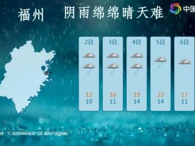 what?2019年第1号台风已生成!福州接下来的天气……