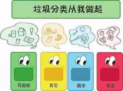 垃圾分类 你知道多少?