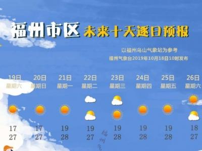日光柔和,清风惬意,今天也是好天气!